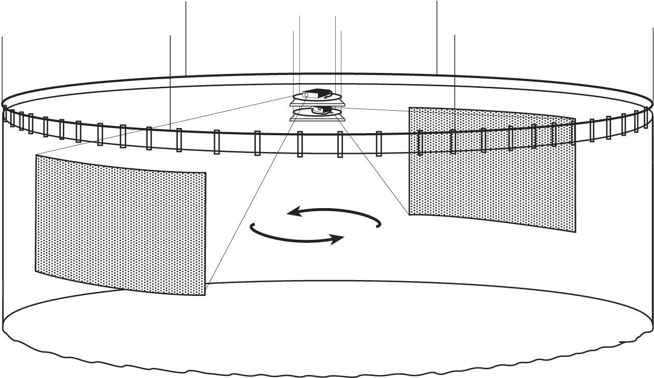 Kreislauf 2, 2000, Rotating dual channel installation, sketch